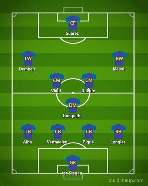 Champions League 2018-19: Barcelona v Tottenham, Preview ...