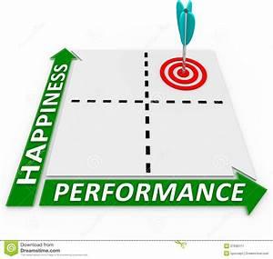 Happiness Performance Matrix Job Well Done Satisfaction ...