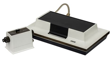 console videogame home console