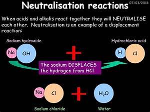 Metals Chemistry Junior Cycle Science