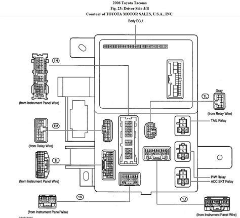2005 Toyotum Tacoma Up Fuse Box Diagram by 1999 4runner Fuse Diagram Wiring Diagram