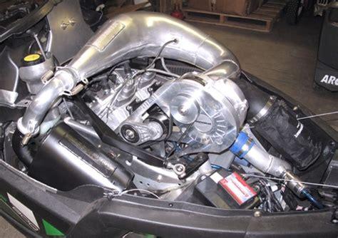 speedwerx   cc crossfire  series procharger kit