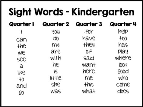 kindergarten sight words 946 | Screen%20Shot%202018 06 26%20at%204.51.47%20PM