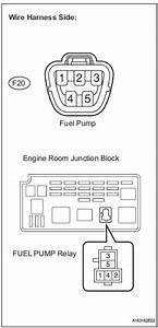 Toyota Sienna Service Manual  Fuel Pump Control Circuit