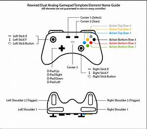 Input - Default Controller Mapping