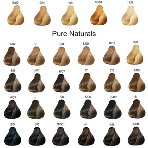 koleston color chart wella koleston naturals hair color charts