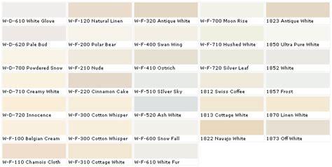 behr swatches behr colors behr interior paints behr