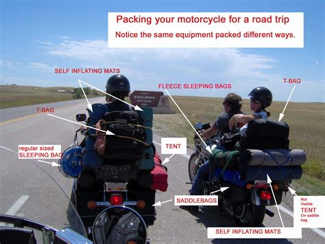 Printer Friendly Motorcycle Packing Checklist