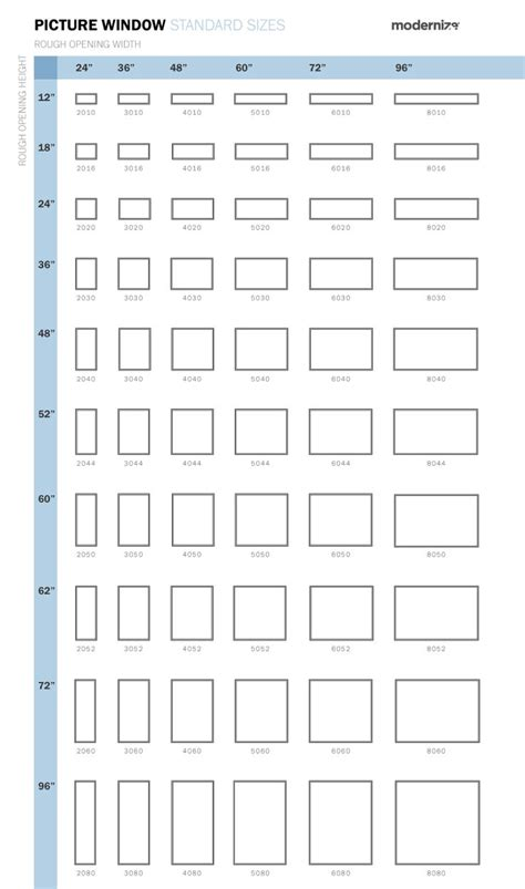 Standard Bedroom Window Size by What Are Standard Window Sizes Compare Size Charts