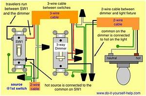 3 Way Dimmer Wiring Diagram