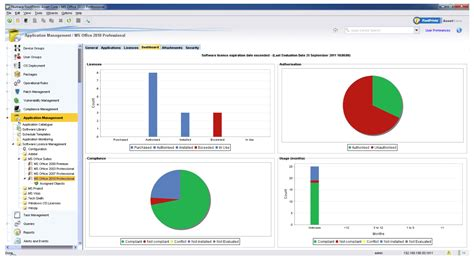 Review: BMC Footprints Inventory Manager and Compliance ...