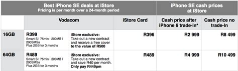 iphone trade in value here s where you can get the iphone se in south africa