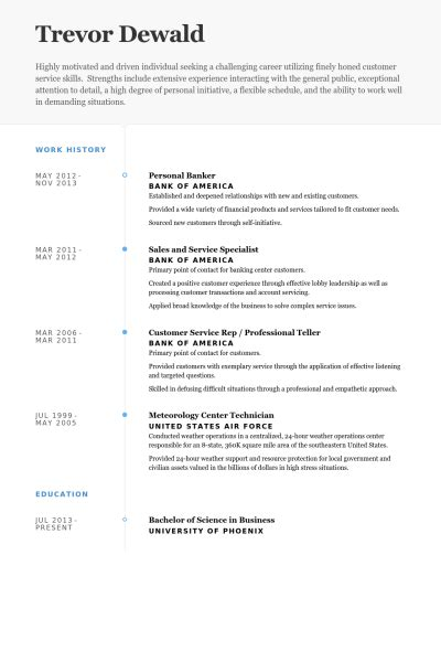 Personal Banker Resume Format by Personal Banker Resume Sle