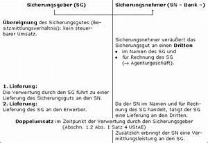 Steuerschuldnerschaft Des Leistungsempfängers Rechnung : verschaffung der verf gungsmacht im steuerlexikon ~ Themetempest.com Abrechnung