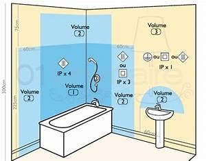 galerie d39art web norme eclairage salle de bain norme With norme radiateur salle de bain