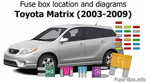 Fuse Box Location And Diagrams  Toyota Matrix  E130  2003-2009