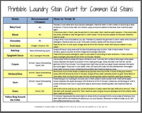 mildew smell remover 6 laundry tips and tricks miss information
