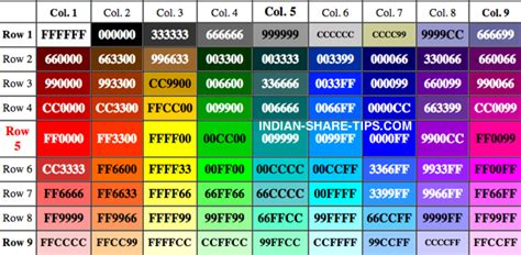 internet html color table  hex code indian stock