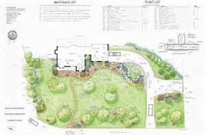 landscape design pictures front of house plan landscape plans
