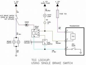 Can Someone Explain The Purpose Of A Converter Lock Up