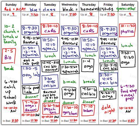 Meal plan writing