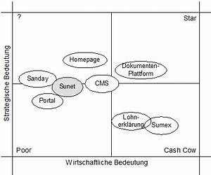 Komplexität Berechnen : die suva vernetzt das gesundheitswesen experience online ~ Themetempest.com Abrechnung