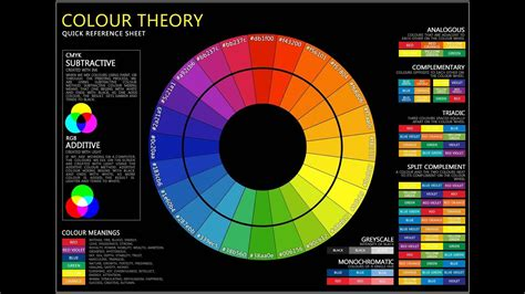 color chart wheel colour psychology of labels labels rebsons labels