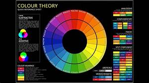 Colour Theory - Complementary Colours