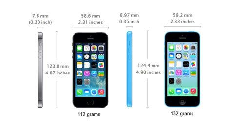 iphone 5s vs iphone 5c how the specs compare