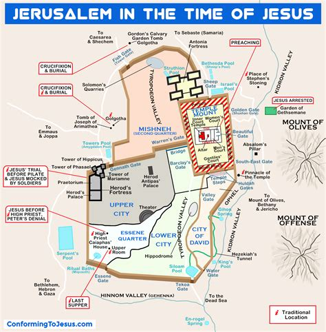 jerusalem  jesus time map  testament times jerusalem