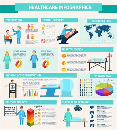 Infographic Medical Healthcare Vector Health Infographics Illustration