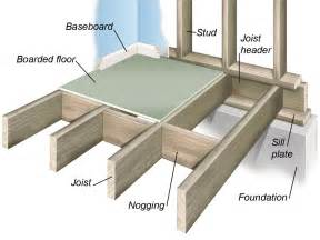 Of Images Frame Floor by All About Wood Floor Framing And Construction Diy