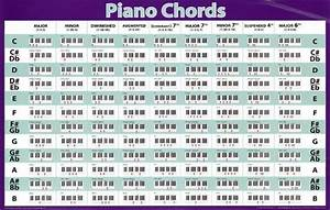 Piano Chords  Horizontal Chart  Music Poster Print Prints