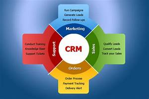 Tips On How To Increase Leads Using Crm Software