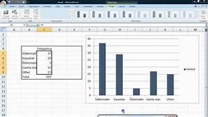 Basic Statistics Tutorial 5 Creating Diagrams In Excel