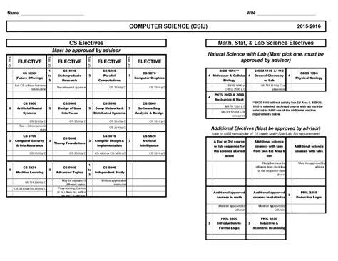 Computer Science Program Flowchart