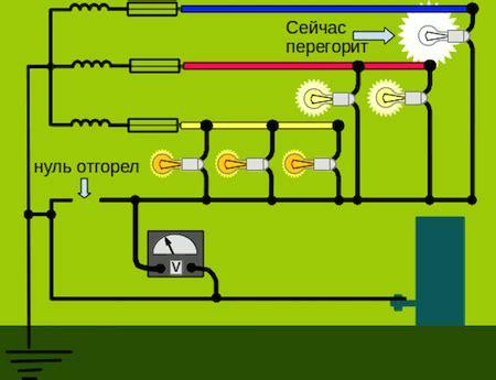 Перекос фаз причины возникновения и его устранение симметрирующие трансформаторы ооо энергосберегающие технологии.
