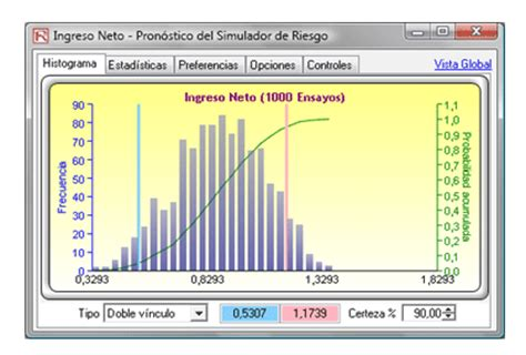simulation de monte carlo software shop risk simulator