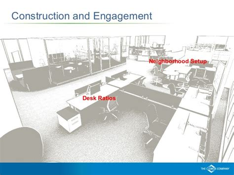 ergonomic safety  highly mobile office environments