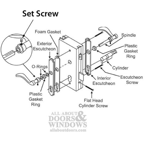 parts of a door knob door handleset parts door handles weiser door knob