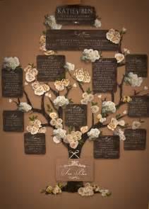 unique wedding ideas picture of unique wedding seating charts ideas