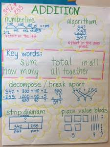 Module 1: Place Value, Addition & Subtraction - Hamilton's