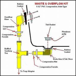 Bathtub Overflow Gasket Bathtub Drain Diagram And Also