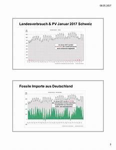 QuotWarum Die Energiestrategie 2050 Aus Physikalischen Und