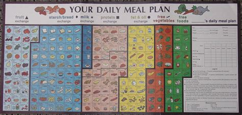 plan cuisine restaurant diabetic meal planning chart pictures to pin on