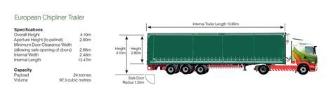 Logistics   Stobart Wood Fuel