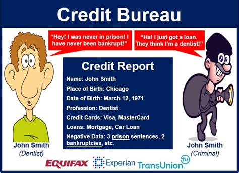 what is a credit bureau definition and meaning market