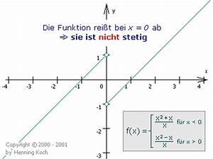 Definitionsbereich Berechnen : stetigkeit rationale funktionen ~ Themetempest.com Abrechnung