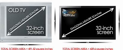 Hdtv Dimensions Screen Guide Distance Viewing