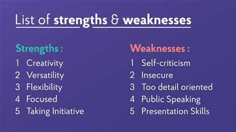 Best Weaknesses For by Employee Strengths And Weaknesses Test The Best Employee